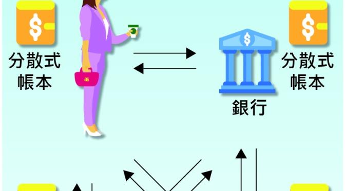 天晴幣?天晴寶?虛擬幣怎麼賺錢?
